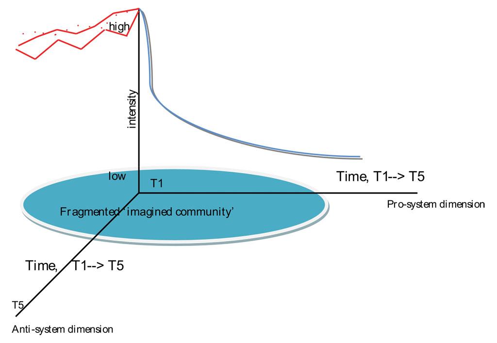 the dynamics of the threshold essays on liminal negotiations Ana mª manzanas rodopi 2007) - the dynamics of the threshold: essays on liminal negotiations (madrid: gateway press 2006), intercultural.